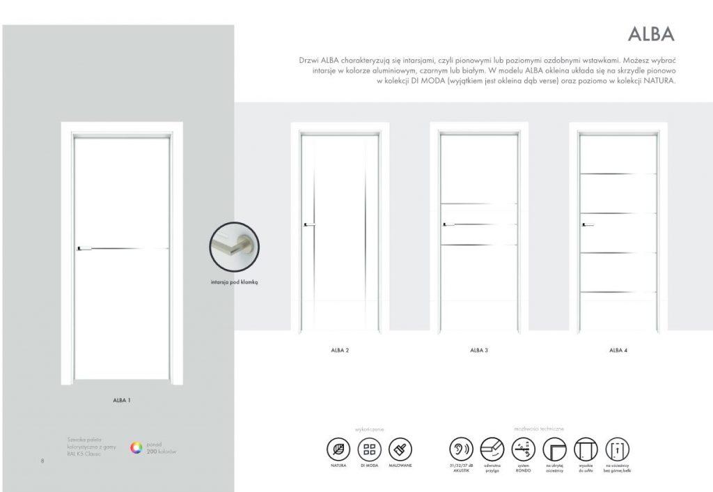 ALBA - karta produktu drzwi INTER DOOR